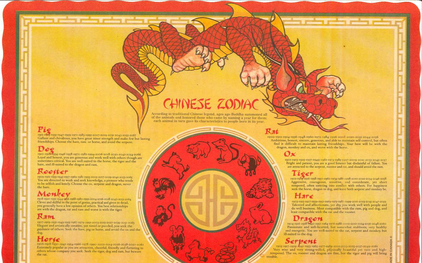 Chinese Zodiac Years Placemat Scarborough dishcrawl ii — l's chinese ...